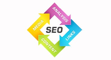 Search Engine Optimization (SEO) Company in Mumbai